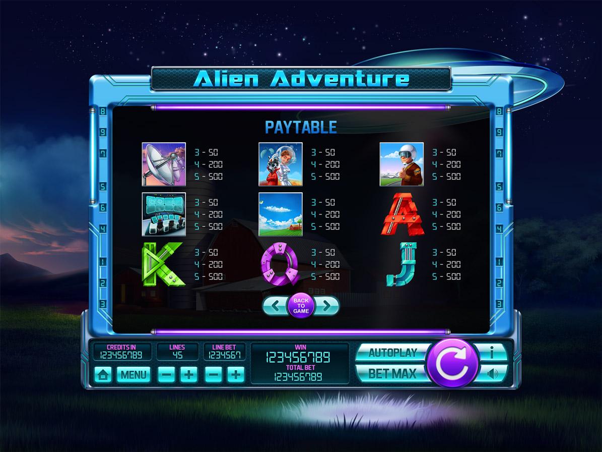 Alien_Adventure_paytable_2